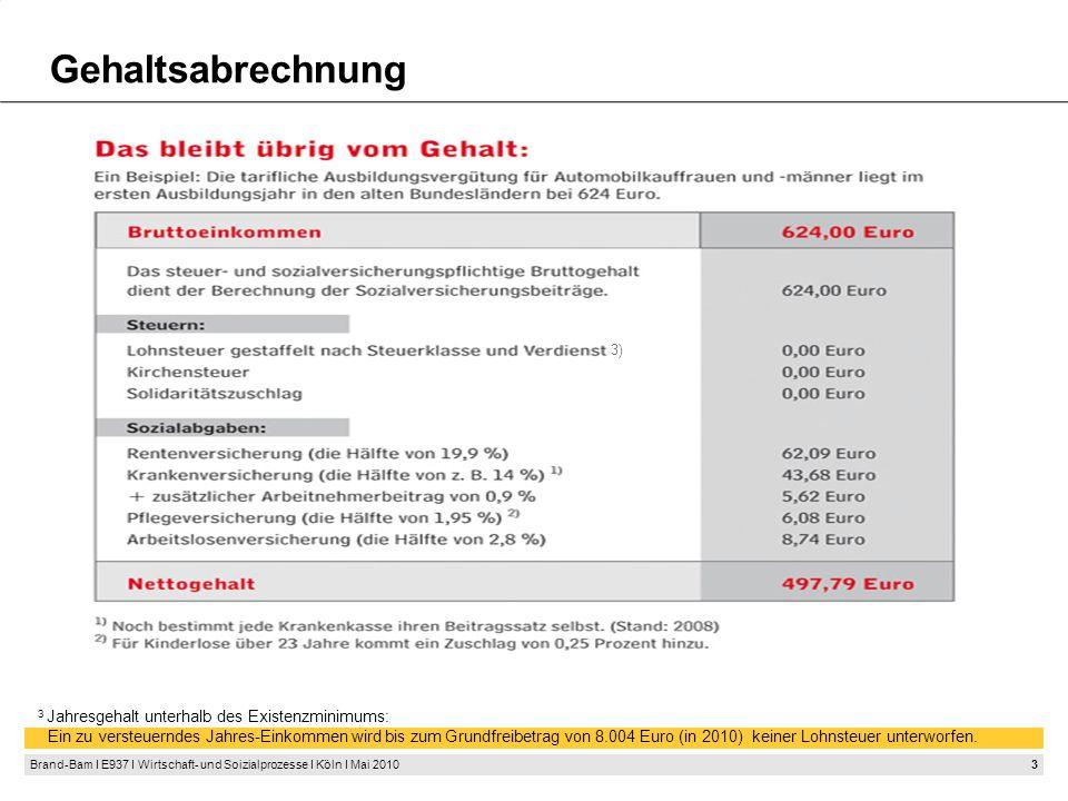 3 Brand-Bam I E937 I Wirtschaft- und Soizialprozesse I Köln I Mai 2010 Gehaltsabrechnung 3 Jahresgehalt unterhalb des Existenzminimums: Ein zu versteuerndes Jahres-Einkommen wird bis zum Grundfreibetrag von 8.004 Euro (in 2010) keiner Lohnsteuer unterworfen.