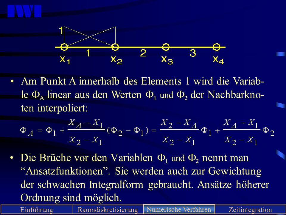 IWI EinführungRaumdiskretisierungNumerische VerfahrenZeitintegration Am Punkt A innerhalb des Elements 1 wird die Variab- le  A linear aus den Werten