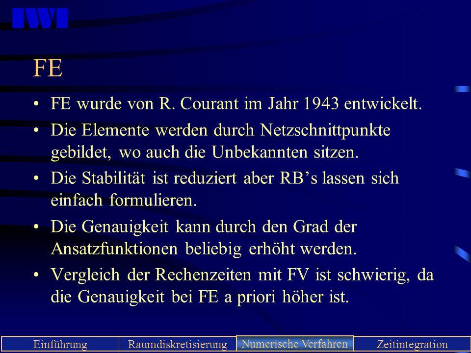 IWI EinführungRaumdiskretisierungNumerische VerfahrenZeitintegration FE FE wurde von R. Courant im Jahr 1943 entwickelt. Die Elemente werden durch Net