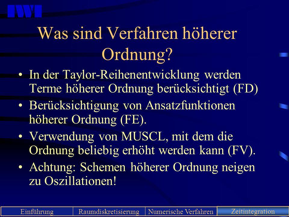 IWI EinführungRaumdiskretisierungNumerische VerfahrenZeitintegration Was sind Verfahren höherer Ordnung? In der Taylor-Reihenentwicklung werden Terme