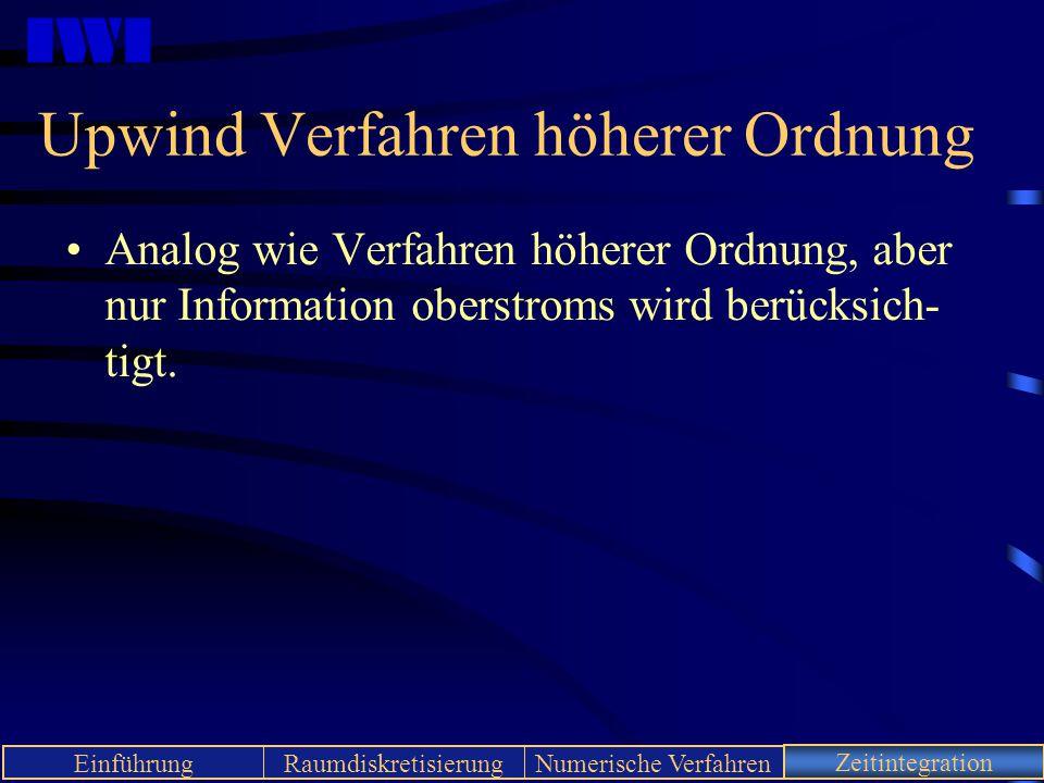 IWI EinführungRaumdiskretisierungNumerische VerfahrenZeitintegration Upwind Verfahren höherer Ordnung Analog wie Verfahren höherer Ordnung, aber nur I