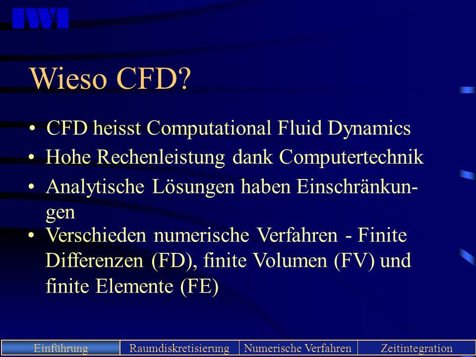 IWI EinführungRaumdiskretisierungNumerische VerfahrenZeitintegration Einführung Wieso CFD? CFD heisst Computational Fluid Dynamics Hohe Rechenleistung