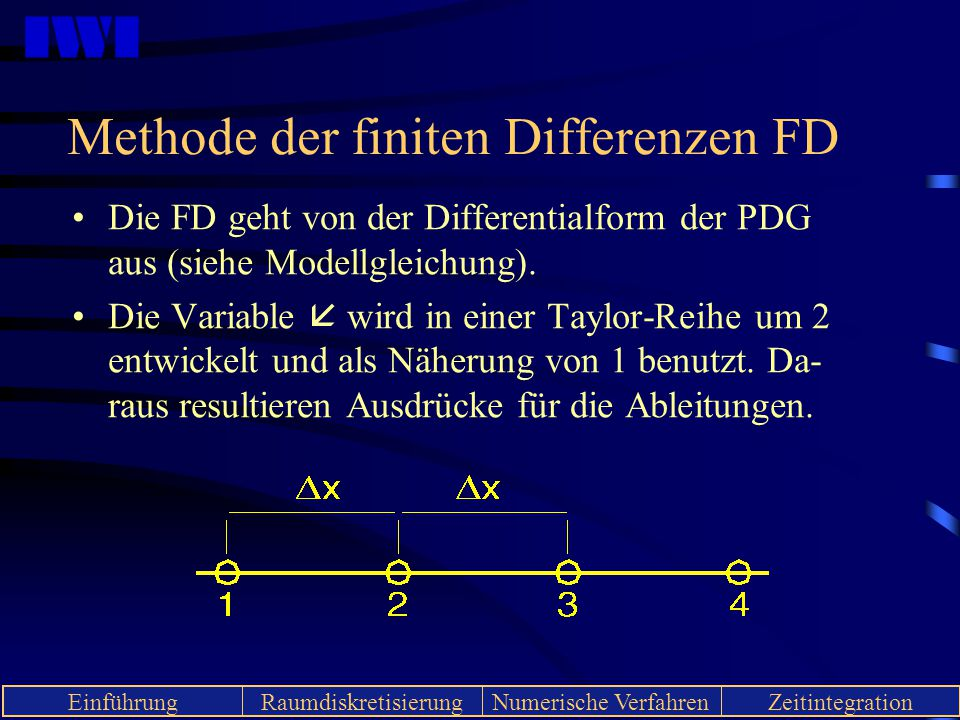 IWI EinführungRaumdiskretisierungNumerische VerfahrenZeitintegration Methode der finiten Differenzen FD Die FD geht von der Differentialform der PDG a
