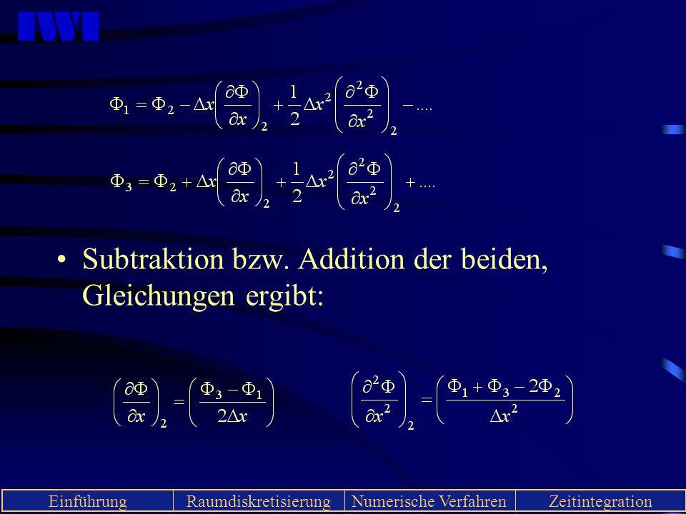 IWI EinführungRaumdiskretisierungNumerische VerfahrenZeitintegration Subtraktion bzw. Addition der beiden, Gleichungen ergibt: