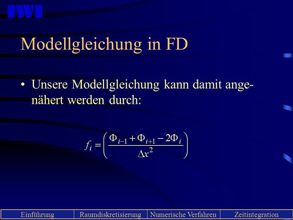 IWI EinführungRaumdiskretisierungNumerische VerfahrenZeitintegration Modellgleichung in FD Unsere Modellgleichung kann damit ange- nähert werden durch