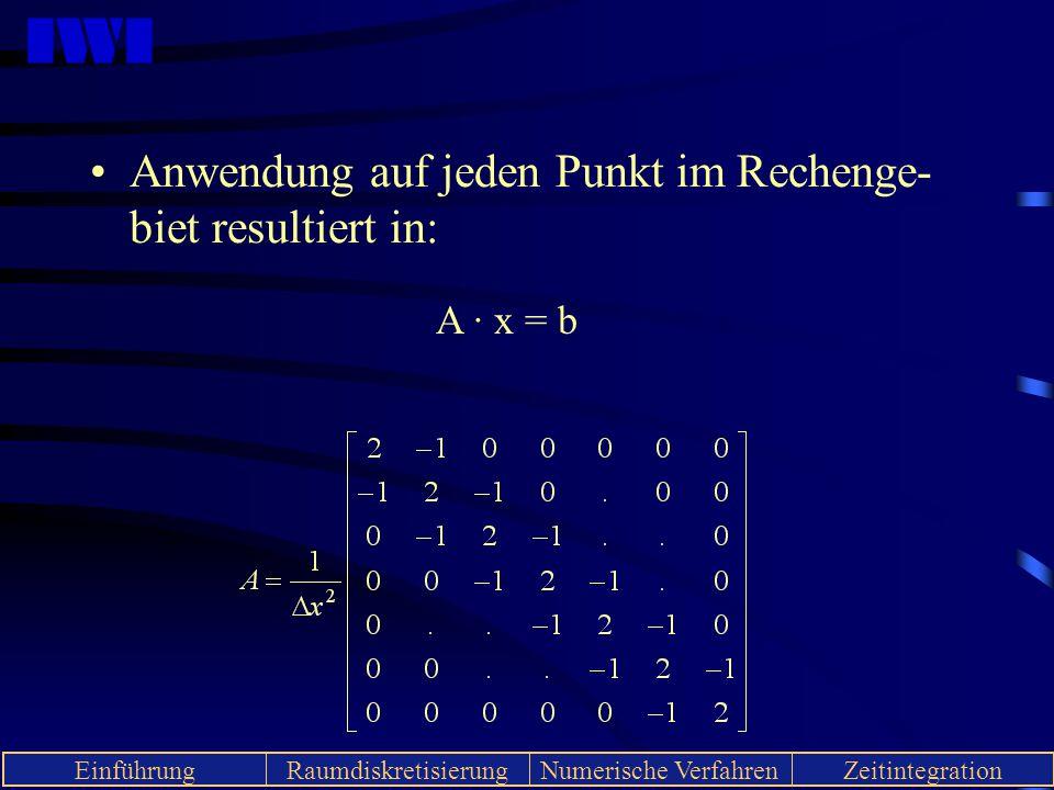 IWI EinführungRaumdiskretisierungNumerische VerfahrenZeitintegration Anwendung auf jeden Punkt im Rechenge- biet resultiert in: A · x = b