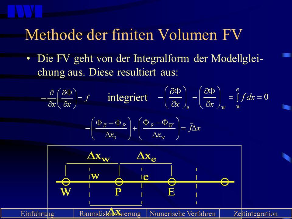 IWI EinführungRaumdiskretisierungNumerische VerfahrenZeitintegration Methode der finiten Volumen FV Die FV geht von der Integralform der Modellglei- c
