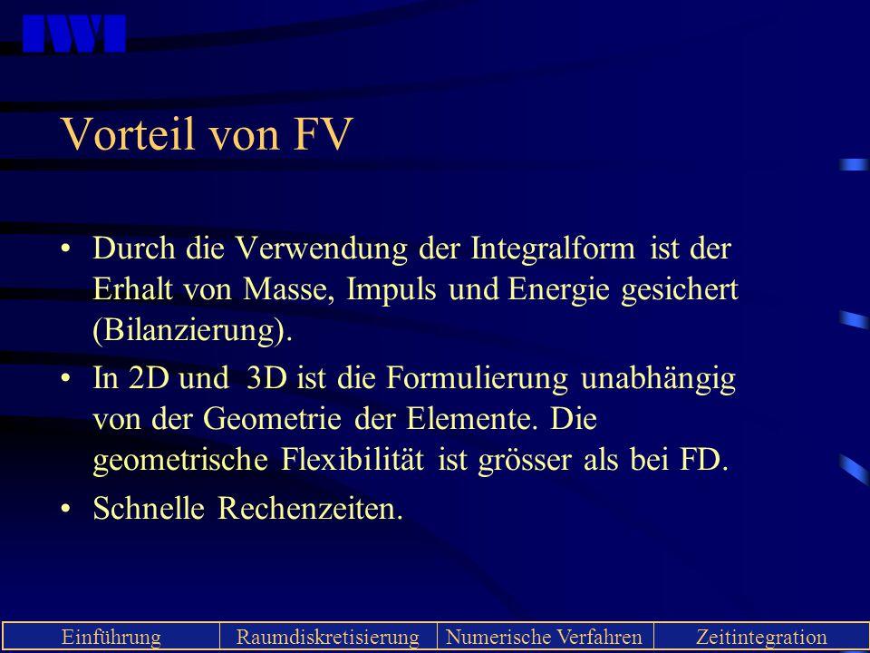 IWI EinführungRaumdiskretisierungNumerische VerfahrenZeitintegration Vorteil von FV Durch die Verwendung der Integralform ist der Erhalt von Masse, Im