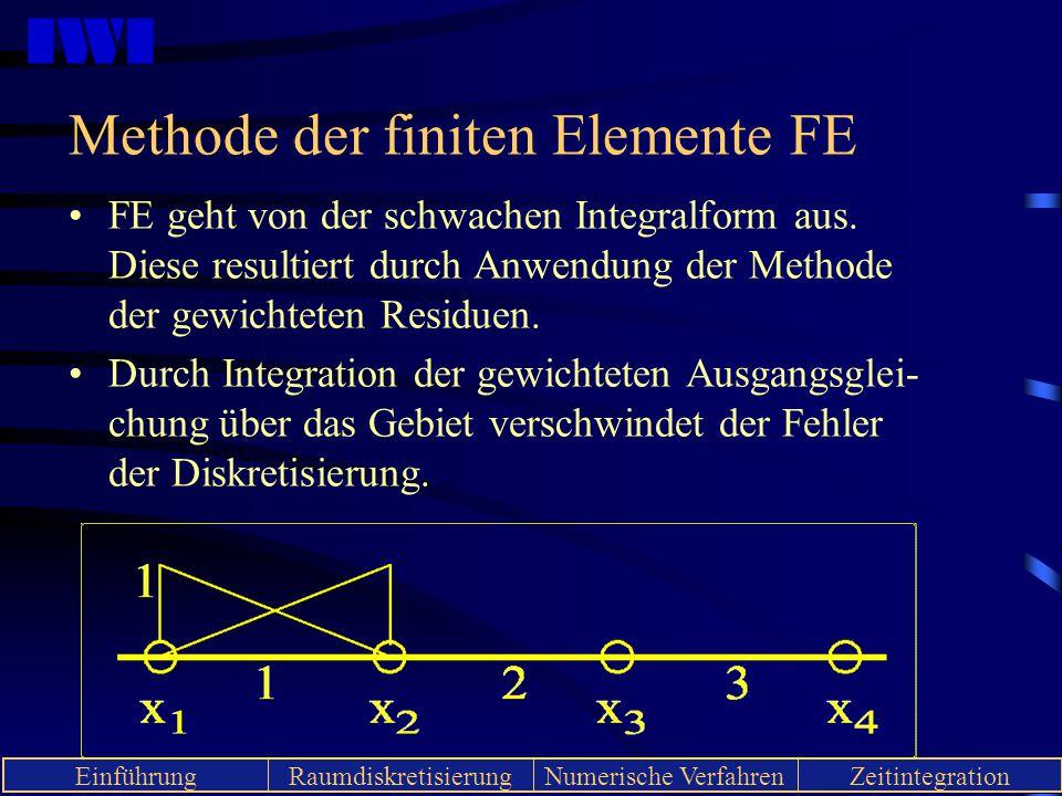 IWI EinführungRaumdiskretisierungNumerische VerfahrenZeitintegration Methode der finiten Elemente FE FE geht von der schwachen Integralform aus. Diese