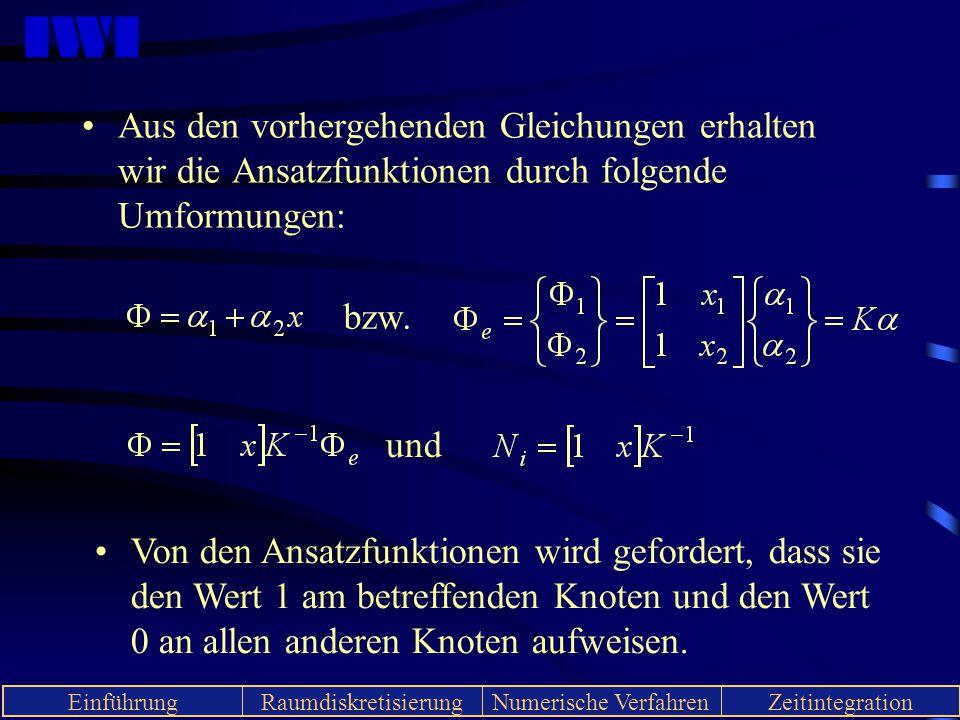 IWI EinführungRaumdiskretisierungNumerische VerfahrenZeitintegration Aus den vorhergehenden Gleichungen erhalten wir die Ansatzfunktionen durch folgen