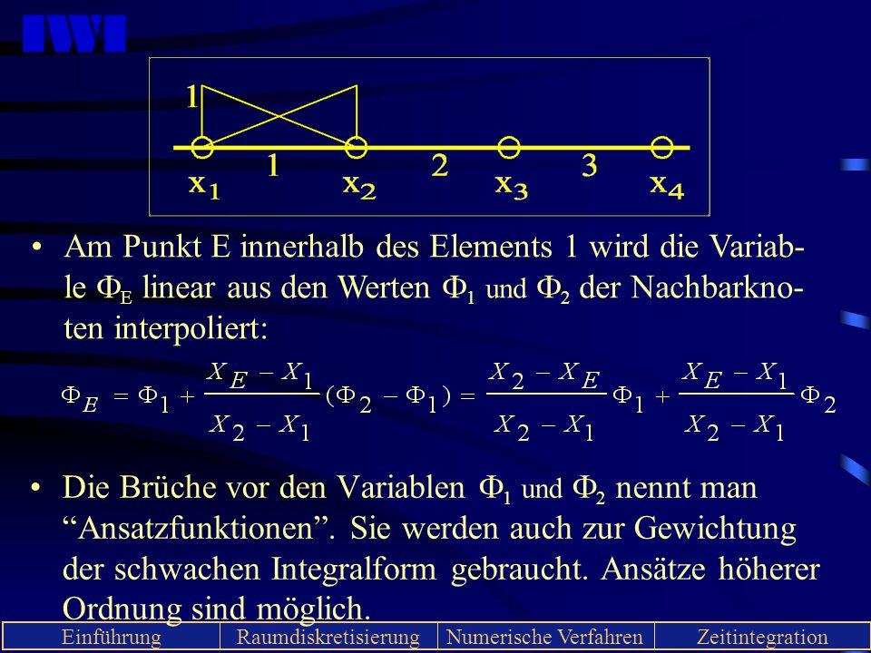 IWI EinführungRaumdiskretisierungNumerische VerfahrenZeitintegration Am Punkt E innerhalb des Elements 1 wird die Variab- le  E linear aus den Werten