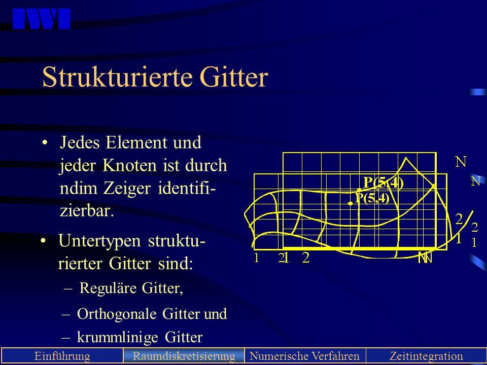 IWI EinführungRaumdiskretisierungNumerische VerfahrenZeitintegration Strukturierte Gitter Jedes Element und jeder Knoten ist durch ndim Zeiger identif