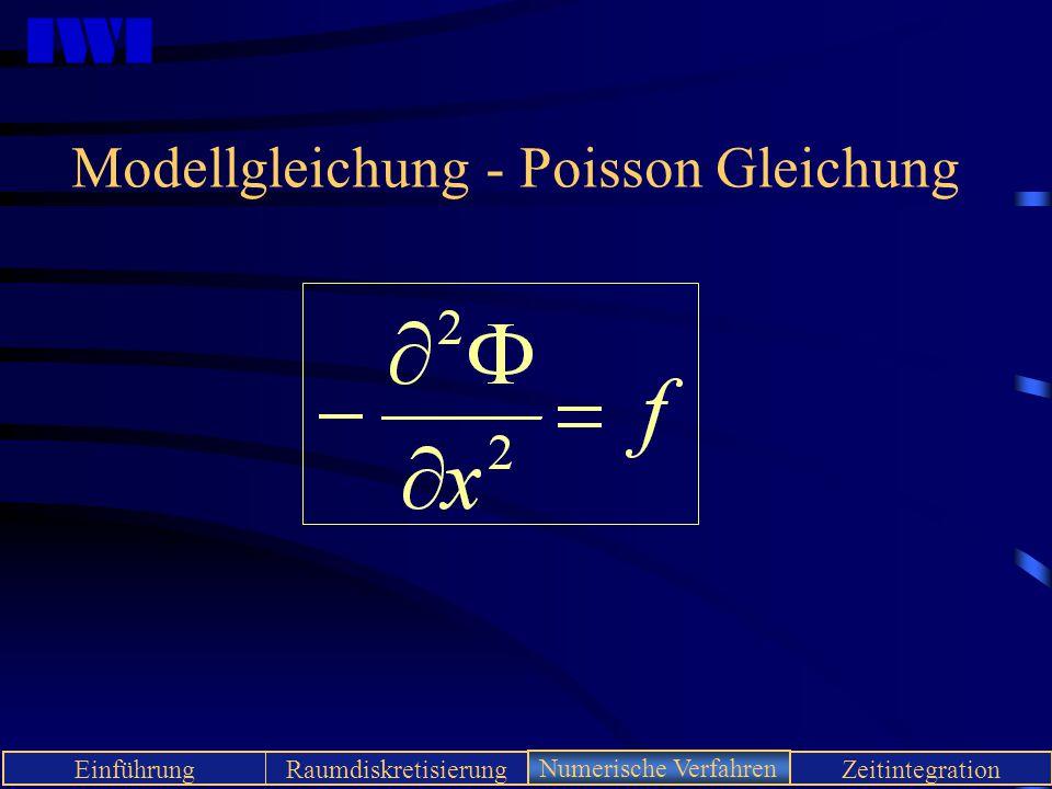 IWI EinführungRaumdiskretisierungNumerische VerfahrenZeitintegration Modellgleichung - Poisson Gleichung Numerische Verfahren