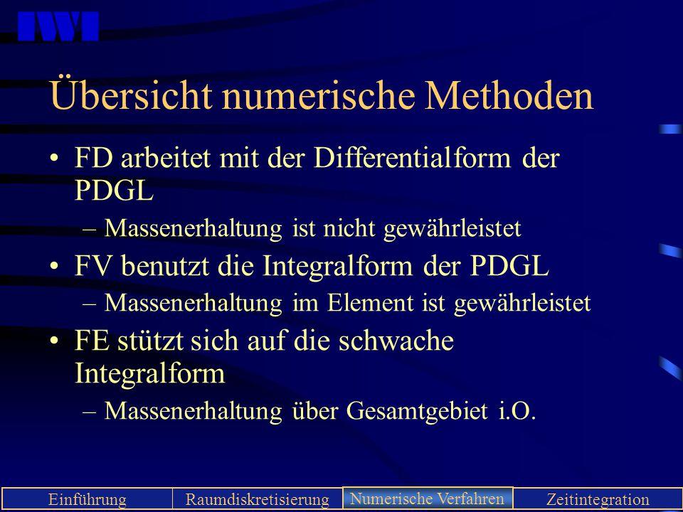 IWI EinführungRaumdiskretisierungNumerische VerfahrenZeitintegration Übersicht numerische Methoden FD arbeitet mit der Differentialform der PDGL –Mass