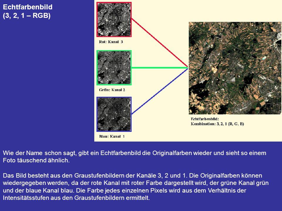 Echtfarbenbild (3, 2, 1 – RGB) Wie der Name schon sagt, gibt ein Echtfarbenbild die Originalfarben wieder und sieht so einem Foto täuschend ähnlich. D