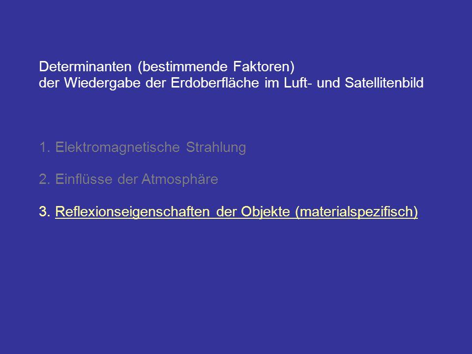Determinanten (bestimmende Faktoren) der Wiedergabe der Erdoberfläche im Luft- und Satellitenbild 1. Elektromagnetische Strahlung 2. Einflüsse der Atm