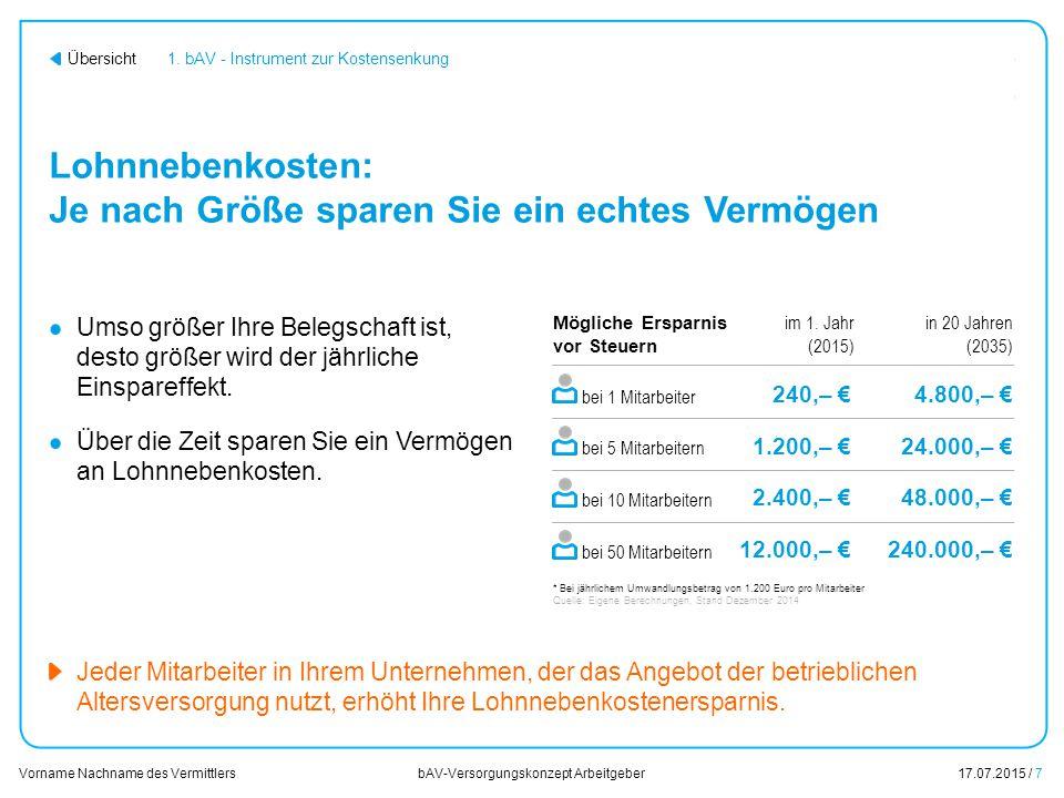 17.07.2015 / 28 Vorname Nachname des Vermittlers bAV-Versorgungskonzept Arbeitgeber Übersicht 4.