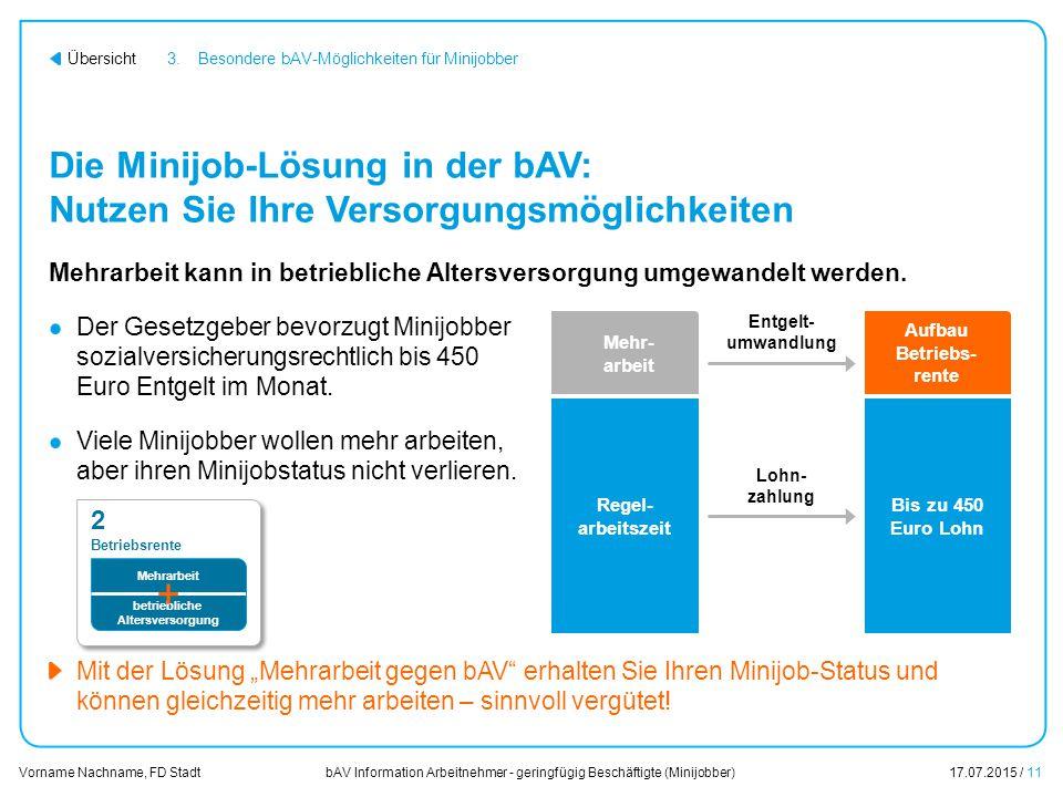 bAV Information Arbeitnehmer - geringfügig Beschäftigte (Minijobber)17.07.2015 / 11 Vorname Nachname, FD Stadt Übersicht Die Minijob-Lösung in der bAV