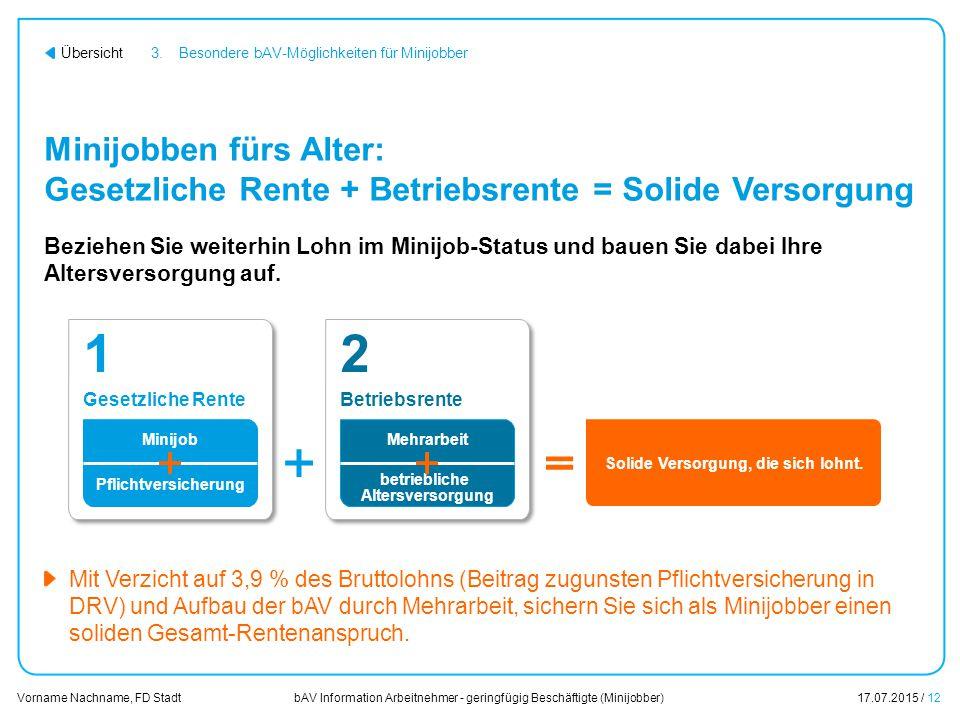 bAV Information Arbeitnehmer - geringfügig Beschäftigte (Minijobber)17.07.2015 / 12 Vorname Nachname, FD Stadt Übersicht Minijobben fürs Alter: Gesetz