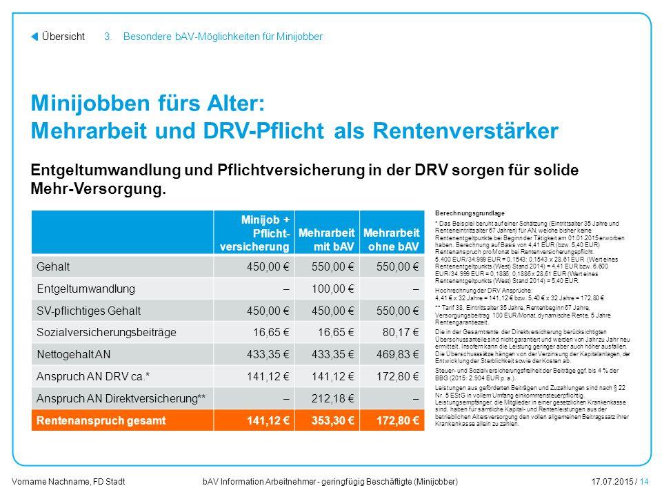 bAV Information Arbeitnehmer - geringfügig Beschäftigte (Minijobber)17.07.2015 / 14 Vorname Nachname, FD Stadt Übersicht Minijobben fürs Alter: Mehrar