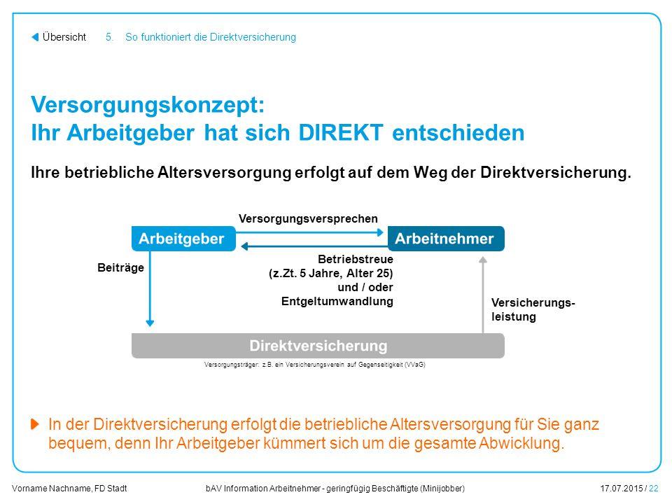 bAV Information Arbeitnehmer - geringfügig Beschäftigte (Minijobber)17.07.2015 / 22 Vorname Nachname, FD Stadt Übersicht Versorgungskonzept: Ihr Arbei