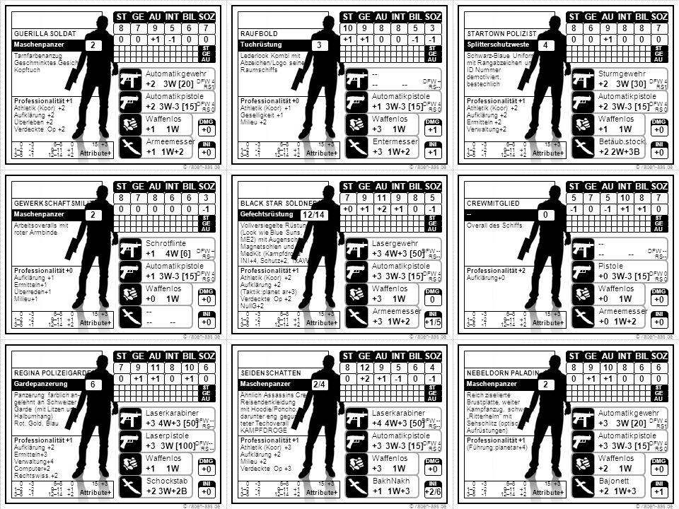 INI © raben-aas.de BILINTAUGESTSOZ Maschenpanzer 0 1–2 3–5 -3 -2 Attribute+ 6–8 9–11 12–14 0 +1 +2 15+3 ST GE AU DMG GUERILLA SOLDAT Tarnfarbenanzug Geschminktes Gesicht Kopftuch Professionalität +1 Athletik (Koor) +2 Aufklärung +2 Überleben +2 Verdeckte Op +2 +23W-3 [15] Automatikpistole DFW 4 RS 0 659787 0+1000 1W Waffenlos +11W+2 Armeemesser +23W [20] Automatikgewehr DFW 4 RS1 2 +0 INI © raben-aas.de BILINTAUGESTSOZ Tuchrüstung 0 1–2 3–5 -3 -2 Attribute+ 6–8 9–11 12–14 0 +1 +2 15+3 ST GE AU DMG RAUFBOLD Lederlook Kombi mit Abzeichen/Logo seines Raumschiffs Professionalität +0 Athletik (Koor) +1 Geselligkeit +1 Milieu +2 +13W-3 [15] Automatikpistole DFW 4 RS 0 5889103 00+1 +31W Waffenlos +31W+2 Entermesser -- DFW – RS-- 3 +1 INI © raben-aas.de BILINTAUGESTSOZ Splitterschutzweste 0 1–2 3–5 -3 -2 Attribute+ 6–8 9–11 12–14 0 +1 +2 15+3 ST GE AU DMG STARTOWN POLIZIST Schwarz-Blaue Uniform mit Rangabzeichen und ID Nummer demotiviert, bestechlich Professionalität +1 Athletik (Koor) +2 Aufklärung +2 Ermitteln +2 Verwaltung+2 +23W-3 [15] Automatikpistole DFW 4 RS 0 889687 00+1000 1W Waffenlos +22W+3B Betäub.stock.