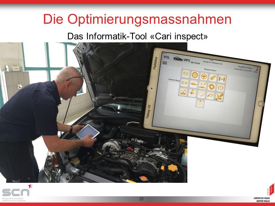 25 Die Optimierungsmassnahmen Foto Cari inspect Das Informatik-Tool «Cari inspect»