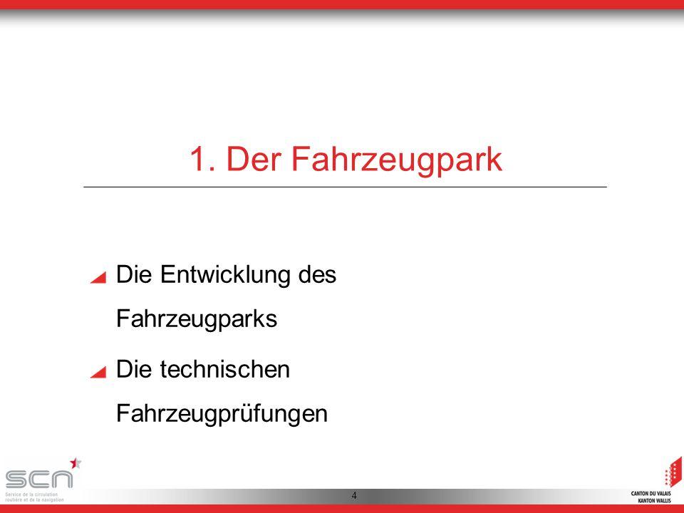 4 1. Der Fahrzeugpark Die Entwicklung des Fahrzeugparks Die technischen Fahrzeugprüfungen