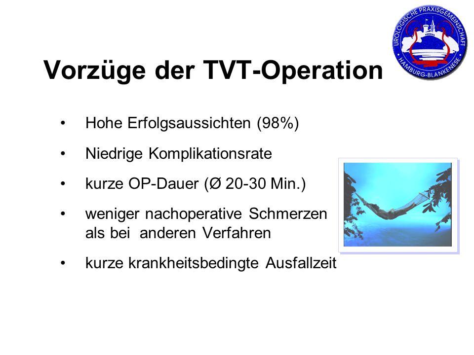 Vorzüge der TVT-Operation Hohe Erfolgsaussichten (98%) Niedrige Komplikationsrate kurze OP-Dauer (Ø 20-30 Min.) weniger nachoperative Schmerzen als be
