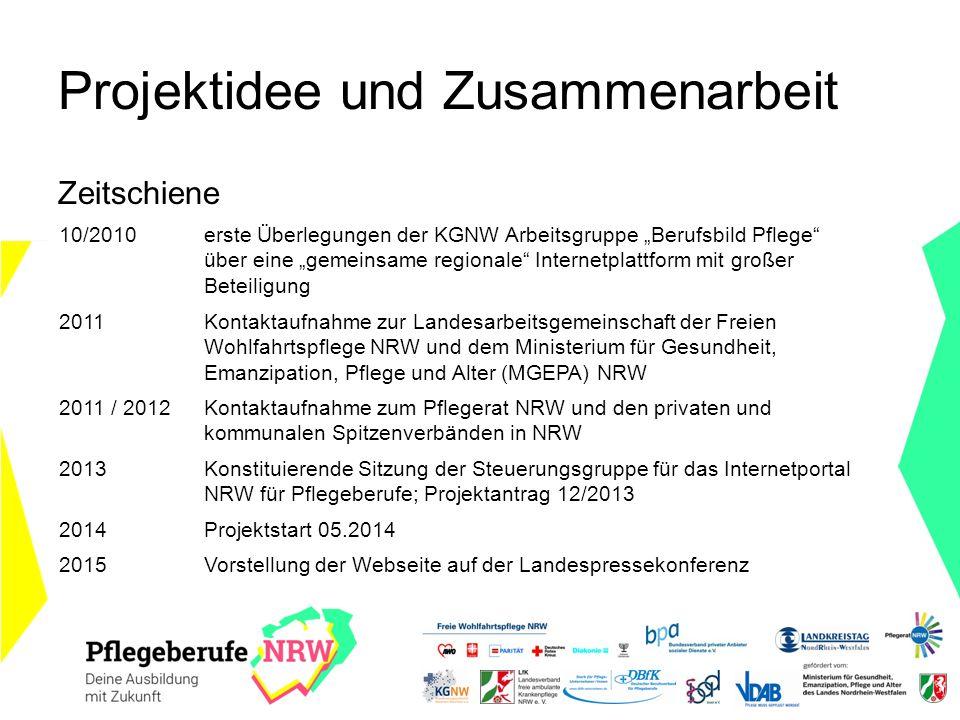 """Projektidee und Zusammenarbeit Zeitschiene 10/2010erste Überlegungen der KGNW Arbeitsgruppe """"Berufsbild Pflege"""" über eine """"gemeinsame regionale"""" Inter"""