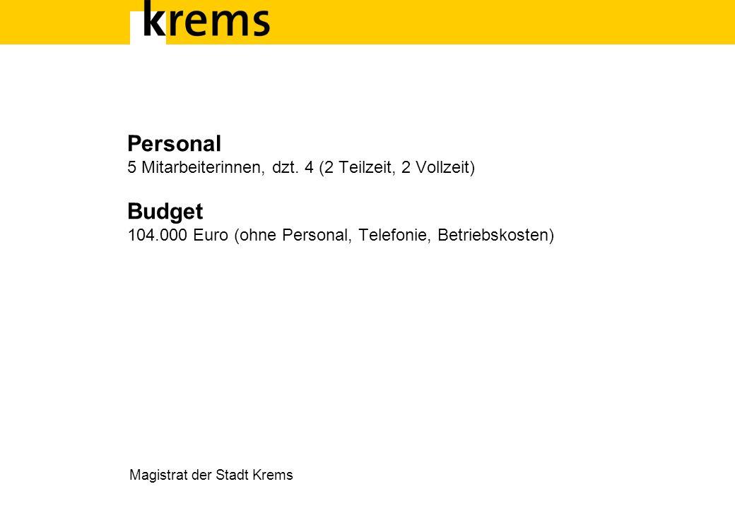 Personal 5 Mitarbeiterinnen, dzt. 4 (2 Teilzeit, 2 Vollzeit) Budget 104.000 Euro (ohne Personal, Telefonie, Betriebskosten) Magistrat der Stadt Krems