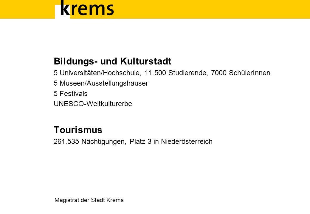 Bildungs- und Kulturstadt 5 Universitäten/Hochschule, 11.500 Studierende, 7000 SchülerInnen 5 Museen/Ausstellungshäuser 5 Festivals UNESCO-Weltkulture