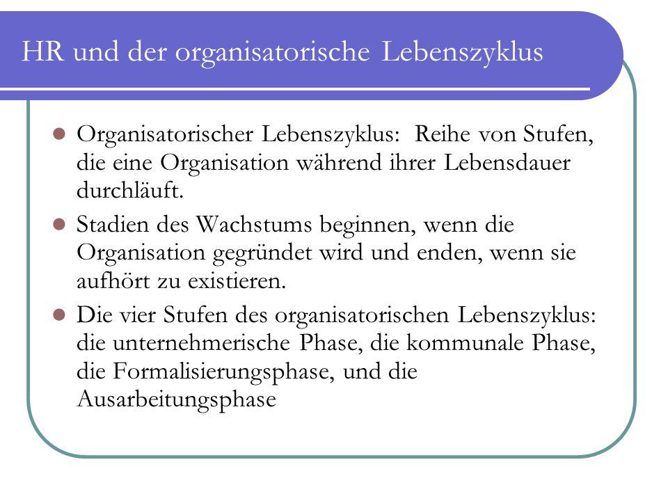 HR und der organisatorische Lebenszyklus Organisatorischer Lebenszyklus: Reihe von Stufen, die eine Organisation während ihrer Lebensdauer durchläuft.
