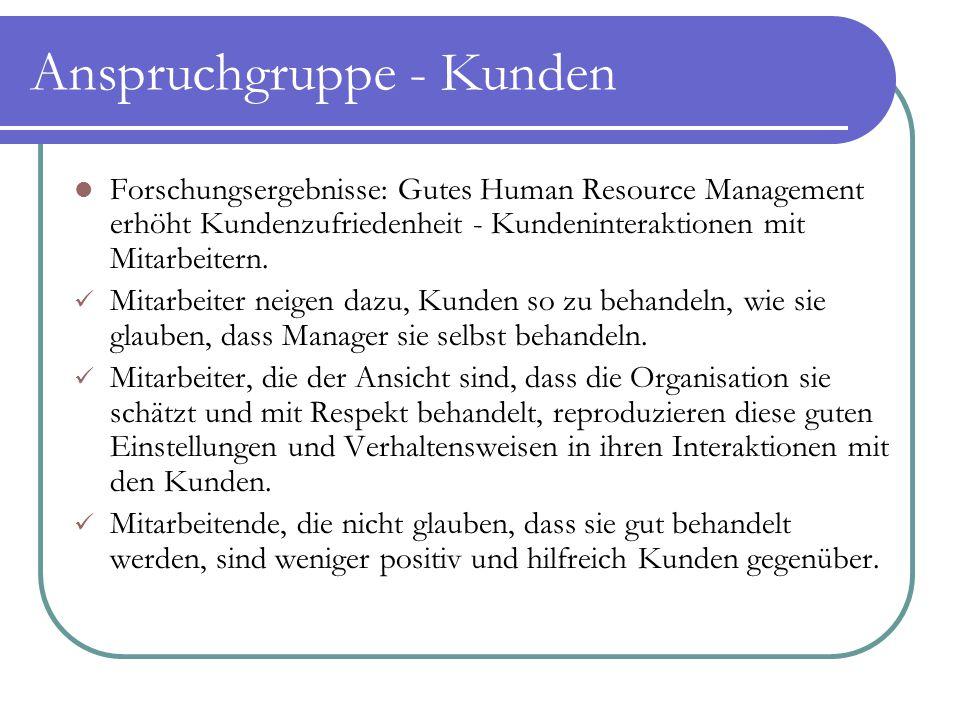 Anspruchgruppe - Kunden Forschungsergebnisse: Gutes Human Resource Management erhöht Kundenzufriedenheit - Kundeninteraktionen mit Mitarbeitern. Mitar
