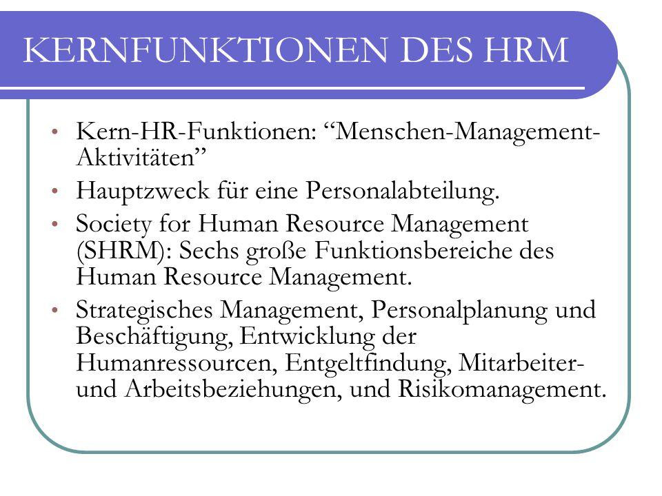 """KERNFUNKTIONEN DES HRM Kern-HR-Funktionen: """"Menschen-Management- Aktivitäten"""" Hauptzweck für eine Personalabteilung. Society for Human Resource Manage"""