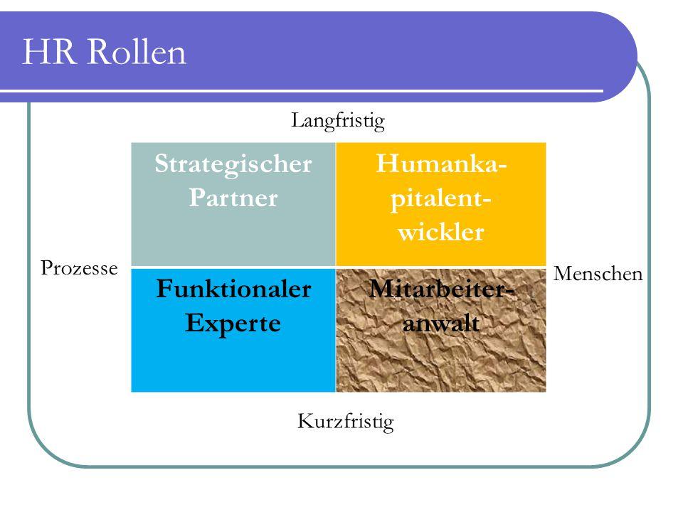HR Rollen Strategischer Partner Humanka- pitalent- wickler Funktionaler Experte Mitarbeiter- anwalt Prozesse Menschen Langfristig Kurzfristig