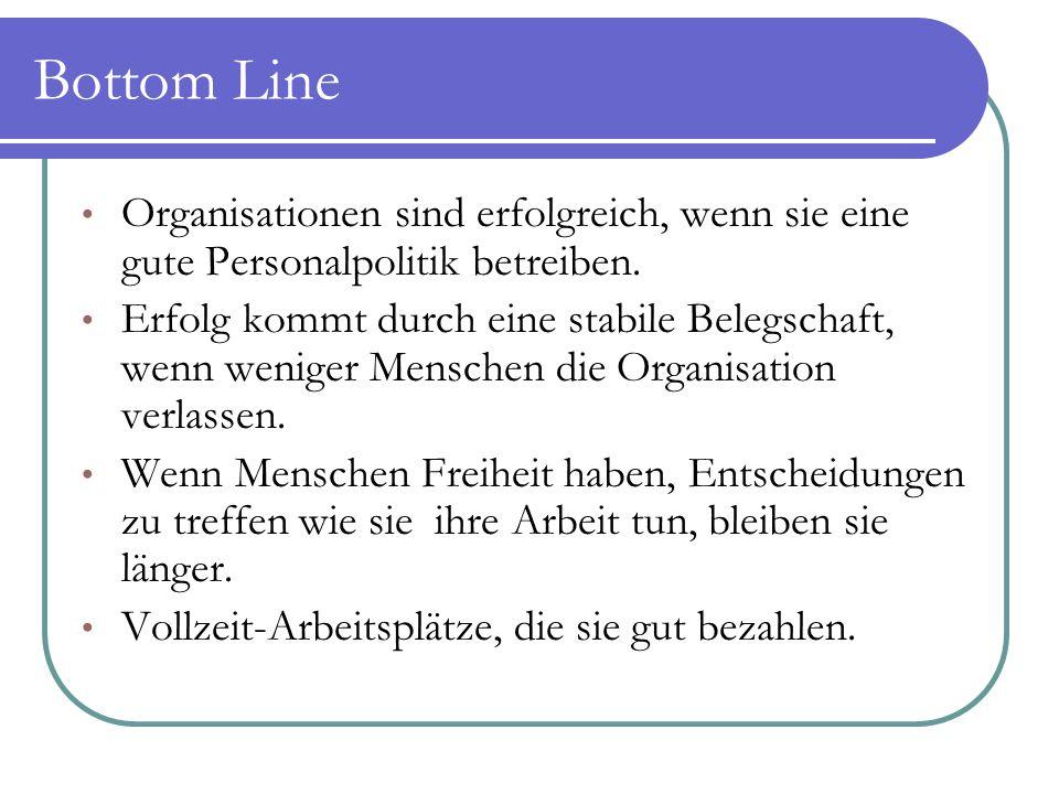 Bottom Line Organisationen sind erfolgreich, wenn sie eine gute Personalpolitik betreiben. Erfolg kommt durch eine stabile Belegschaft, wenn weniger M