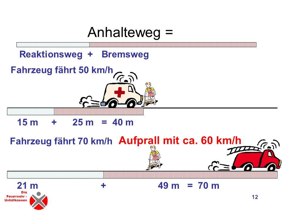 Die Feuerwehr - Unfallkassen Anhalteweg = 11 Reaktionsweg in m:z.B. km/h x 330 km/h x 3 = 9 m 10 Bei 50 km/h entsprechend 15 m Der Anhalteweg setzt si