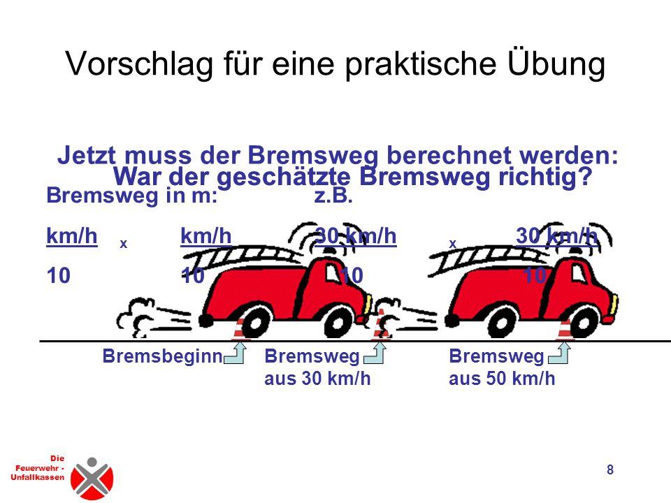 Die Feuerwehr - Unfallkassen Vorschlag für eine praktische Übung 8 BremsbeginnBremsweg aus 50 km/h Bremsweg aus 30 km/h War der geschätzte Bremsweg richtig.