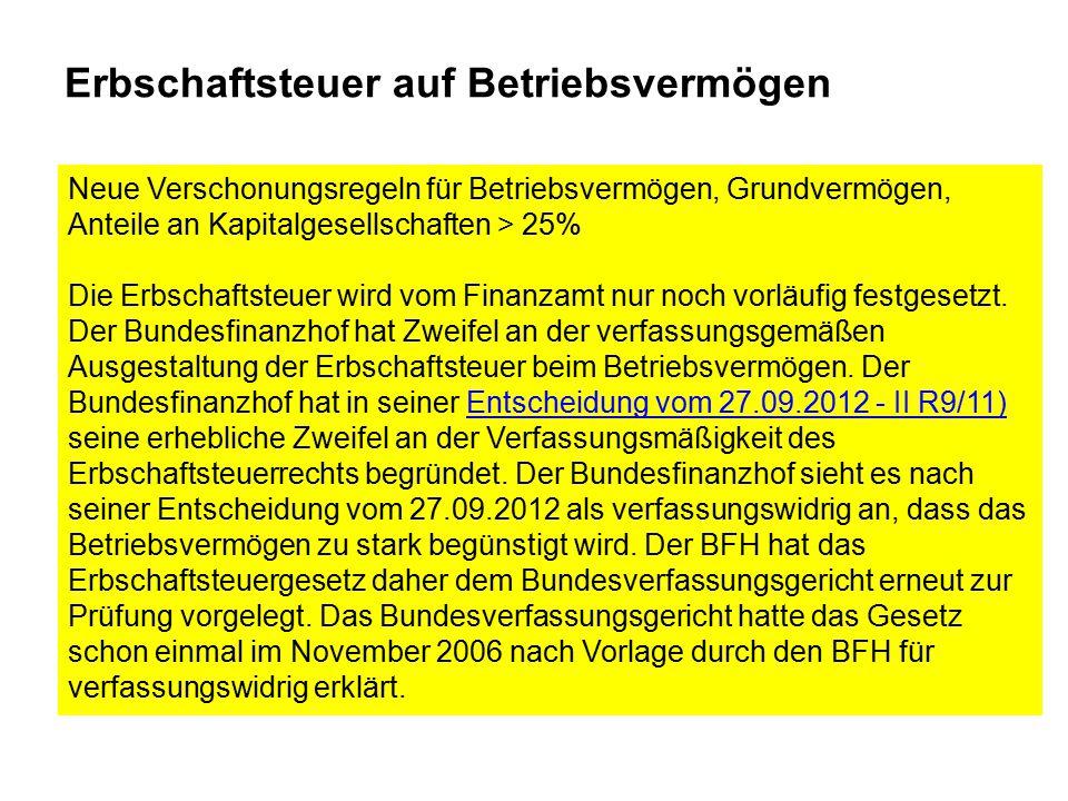 Tagung Eliteberater Bonnfinanz AG Nachfolge in Unternehmen Während im privaten Erbrecht die Versorgung des Ehegatten/Partners im Vordergrund steht, geht es bei dem Erbrecht im gewerblichen Bereich i.d.R.