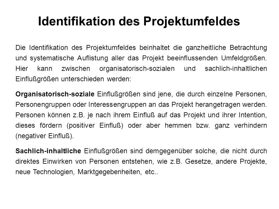 Projektumfeldanalyse: Darstellung Projekt Medien Behörden Mitbewerber Projekt- mitarbeiter interner Auftraggeber Stamm- organisation Lieferant Kunde