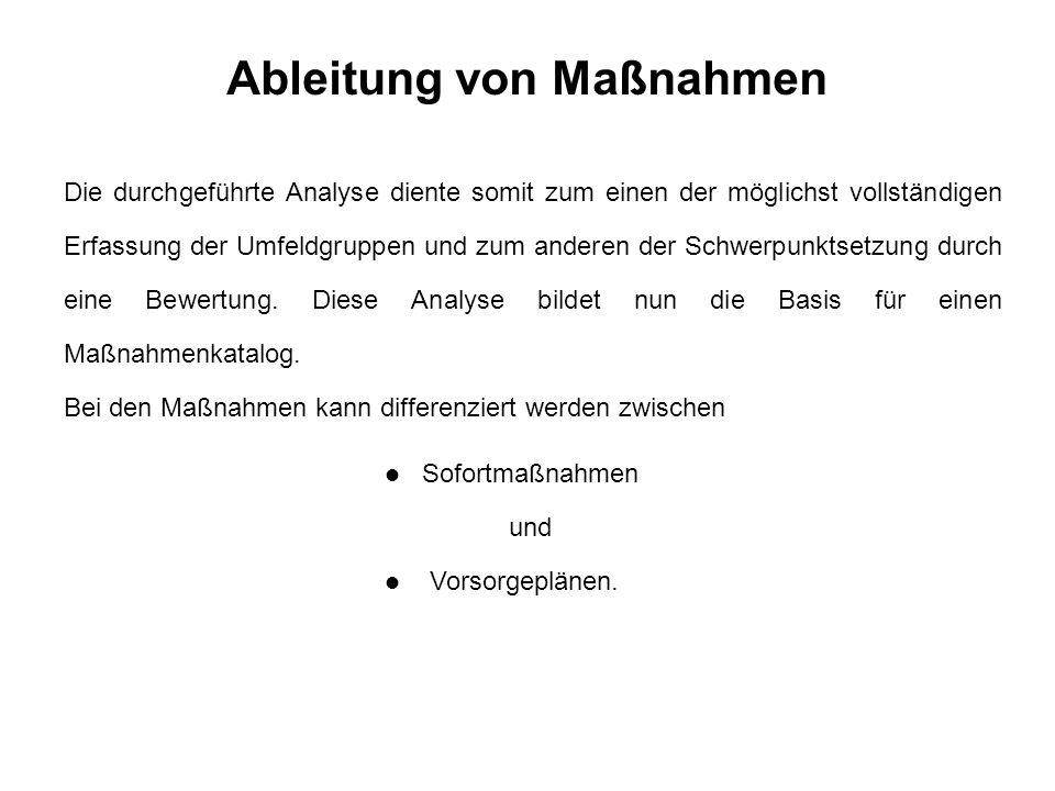 Projektdefinition: Ziele Definition dessen, was zum Projekt gehört (Ausgrenzung dessen, was nicht Inhalt des Projektes ist).
