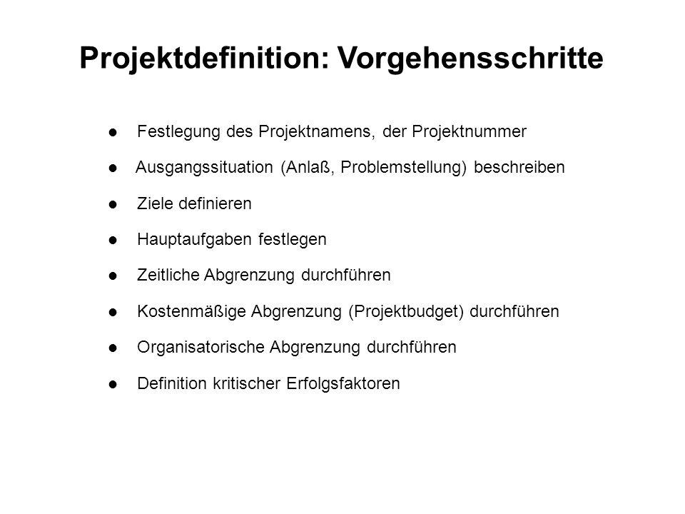 Projektdefinition: Vorgehensschritte l Festlegung des Projektnamens, der Projektnummer l Ausgangssituation (Anlaß, Problemstellung) beschreiben l Ziele definieren l Hauptaufgaben festlegen l Zeitliche Abgrenzung durchführen l Kostenmäßige Abgrenzung (Projektbudget) durchführen l Organisatorische Abgrenzung durchführen l Definition kritischer Erfolgsfaktoren