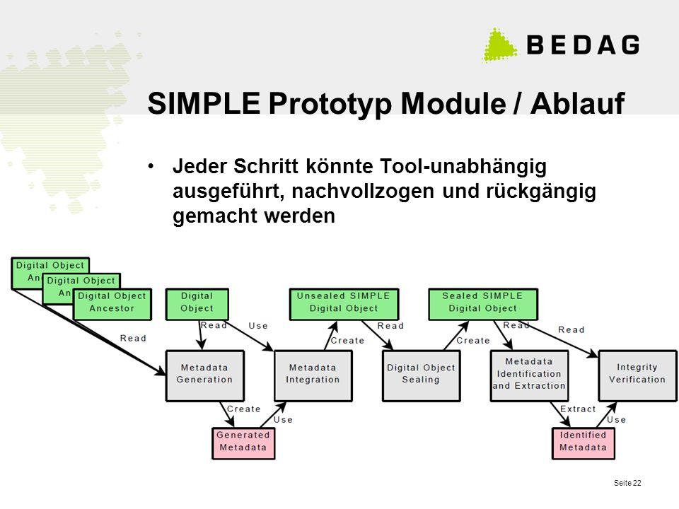 Seite 22 SIMPLE Prototyp Module / Ablauf Jeder Schritt könnte Tool-unabhängig ausgeführt, nachvollzogen und rückgängig gemacht werden