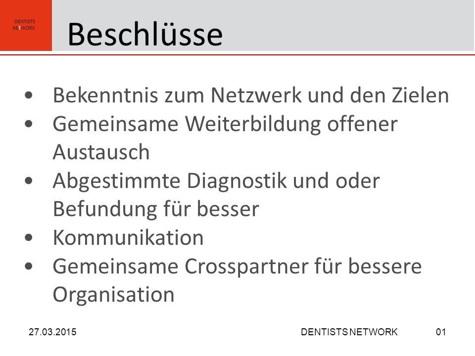 DENTISTS NETWORK Bekenntnis zum Netzwerk und den Zielen Gemeinsame Weiterbildung offener Austausch Abgestimmte Diagnostik und oder Befundung für besser Kommunikation Gemeinsame Crosspartner für bessere Organisation 27.03.2015DENTISTS NETWORK01 Beschlüsse