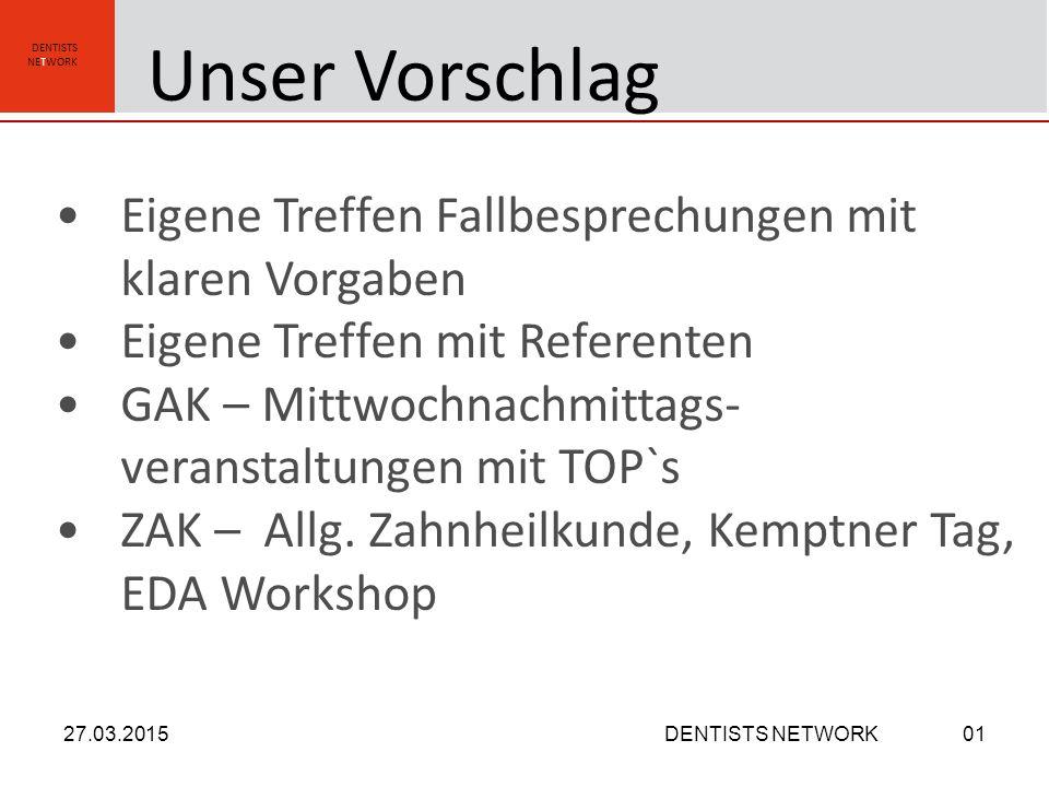 DENTISTS NETWORK Eigene Treffen Fallbesprechungen mit klaren Vorgaben Eigene Treffen mit Referenten GAK – Mittwochnachmittags- veranstaltungen mit TOP`s ZAK – Allg.
