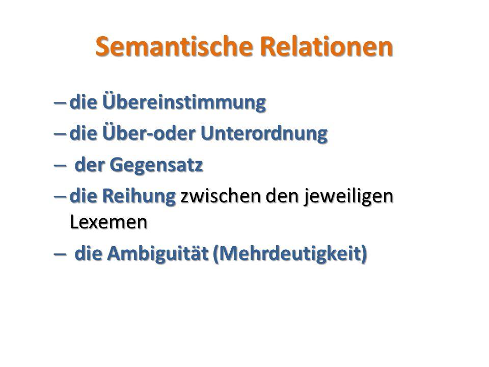 Semantische Relationen Übereinstimmung 1) Übereinstimmung (vollständig, partiell) – Synonymie – strikte, partielle – Referenzidentität – Bedeutungsähnlichkeit Überordnung/ Unterordnung 2) Überordnung/ Unterordnung – Hyperonymie – Hyponymie – Kohyponymie Gegensatz 3) Gegensatz – Kontradiktion – Antonymie Reihung (Heteronymie) 4) Reihung (Heteronymie) Ambiguität (Mehrdeutigkeit) 5) Ambiguität (Mehrdeutigkeit) – Homonymie – Polysemie