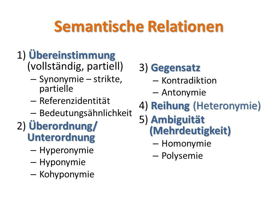 Übereinstimmung von Bedeutungen Synonymie ist die Bedeutungsgleichheit – verschiedene Wörter haben dieselbe Bedeutung.