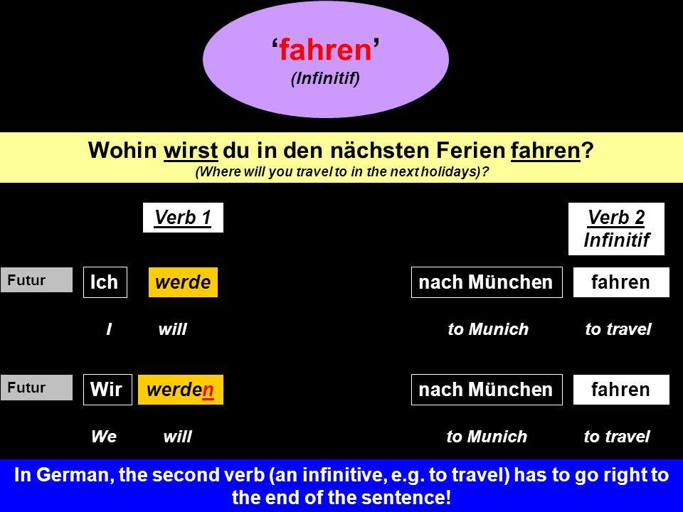 'fahren' (Infinitif) Wohin wirst du in den nächsten Ferien fahren? (Where will you travel to in the next holidays)? Ichwerdenach München fahren Futur