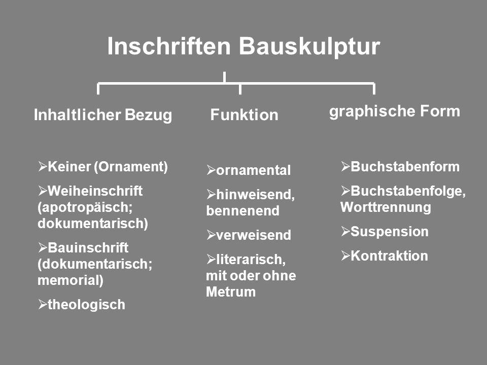 Inschriften Bauskulptur Inhaltlicher Bezug  Keiner (Ornament)  Weiheinschrift (apotropäisch; dokumentarisch)  Bauinschrift (dokumentarisch; memoria